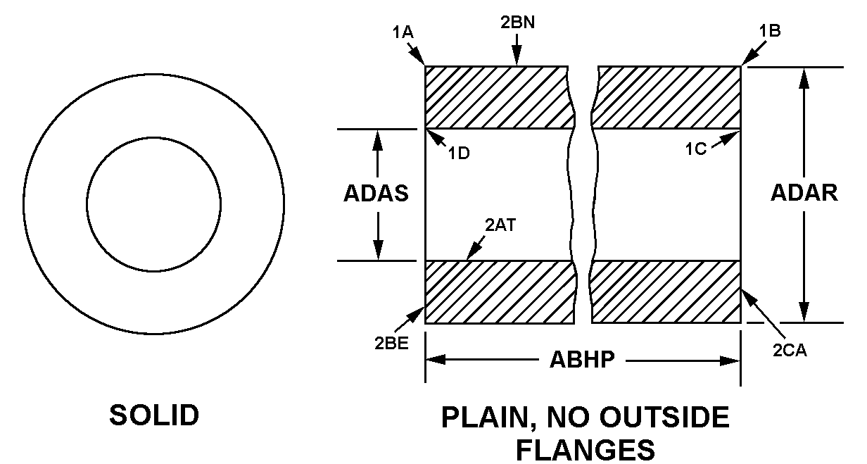 Reference of NSN 3120-00-686-1011